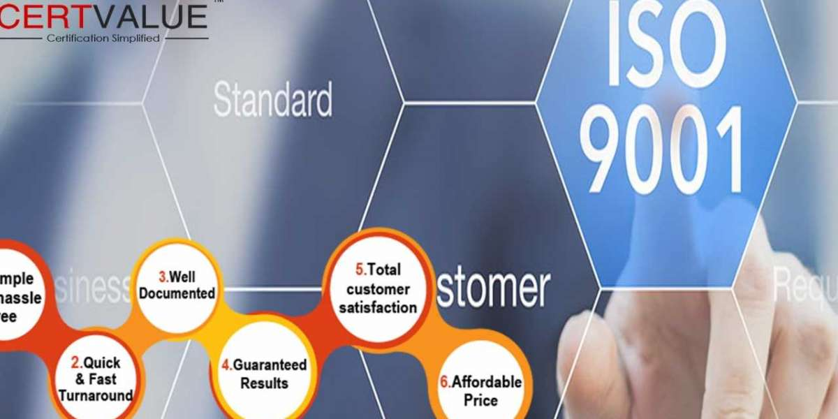 What is ISO 9001 Certification, what are its benefits and how it helps to grow business?
